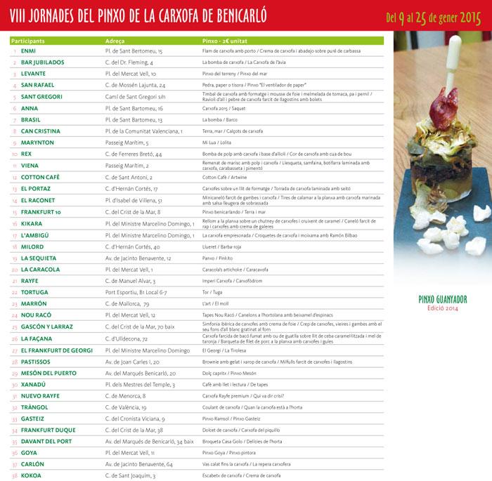 restaurantes participantes en la carxofa benicarlo